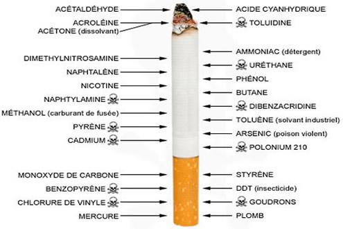 Composition cigarette